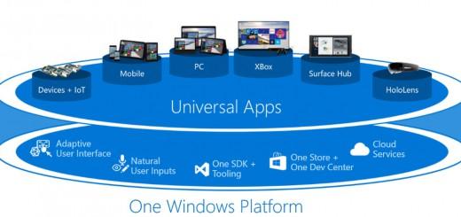 UAP (Bild Microsoft)